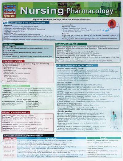 nursing pharmacology cheat sheet