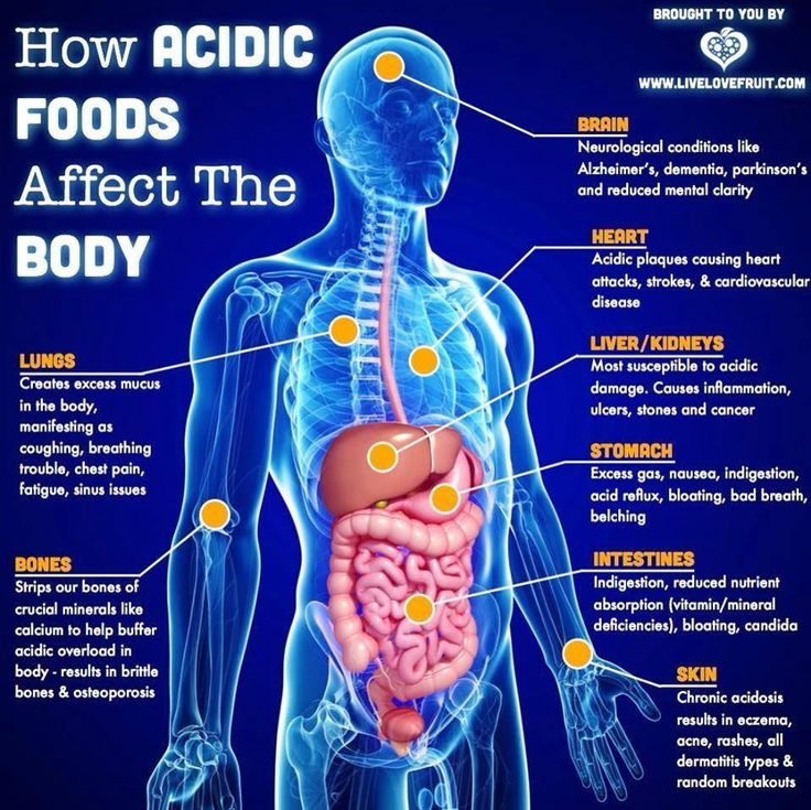 Here are a few symptoms of Acidosis Central: light headedness & dizziness; hyperactivity Digestive: heartburn & acid reflux Mental & Emotional: pre-menstrual anxiety & depression; agitation Oral: white coated tongue; mouth ulcers Heart: rapid heartbeat; irregular heartbeat Muscular: muscular pain; seizures & muscular weakness Skin, Hair & Nail: dry or irritated skin; easily cracked nails Hands & Legs: cold hands & feet; arthritis Others: food allergies The Alkaline Diet