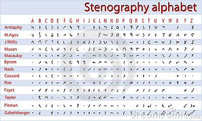 What is steno?