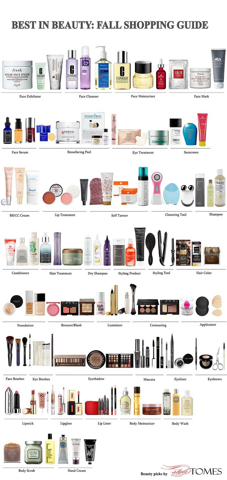 These top beauty products are tailored to provide even better results now that fall weather is setting in. Each beauty category received a selection of top 3 performing products.