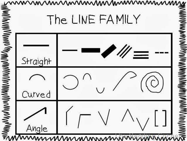 Kinds Of Lines In Art And Its Meaning : Best images about art lessons line shape on