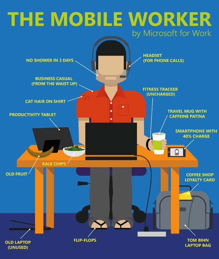 Exceptional Life Of A Remote Worker: