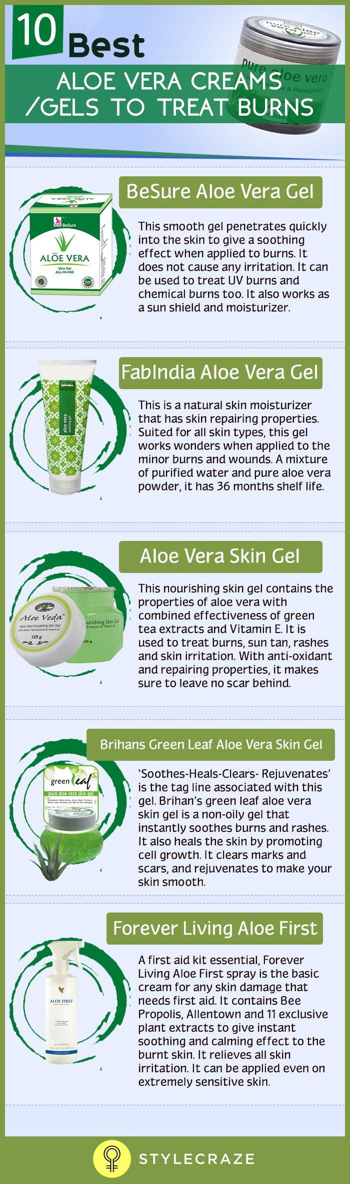An ointment to treat minor skin burns and sunburn, and one which gives instant soothing relief is a must have in all first aid kits. Aloe vera has recently gained a lot of popularity for its healing properties. But is Aloe Vera good for burns? A variety of aloe vera cream/ointment/gels are now available to treat burns. These ointments do not cause any side effect and can be used as a moisturizer or body gel at the same time.