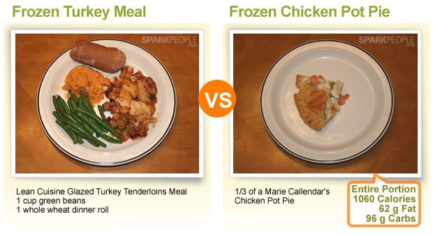 Some eye opening visuals here! What you get for 400 calories: Homemade vs. Store-bought