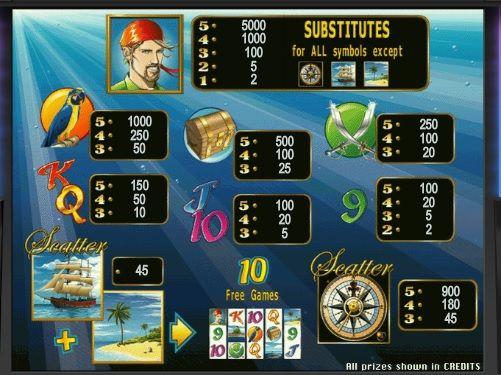 Sharky slot games http://playslotscasinos.com/sharky-slot-games.html