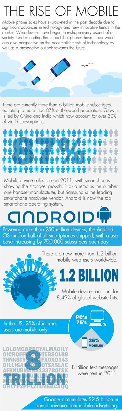 Mobil'in Yükselişi #mobileinternet #infographic #infografik #mobilinternet