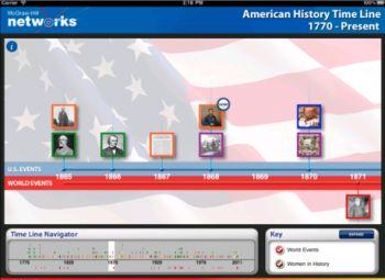 American history timeline app