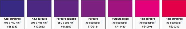 Violeta=Azul púrpura,  Morado=Púrpura azulado,  Magenta=Rojo púrpura