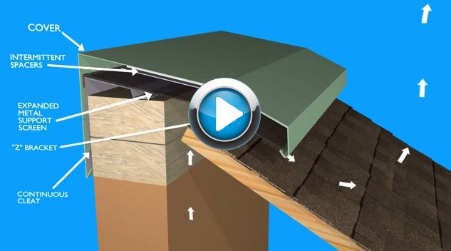 Hi-Per Ridge Vent: Slope to Vertical Wall | Roof Edge ...