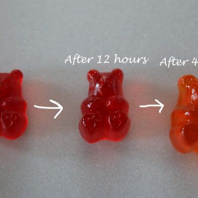 how to make gummies with distillate