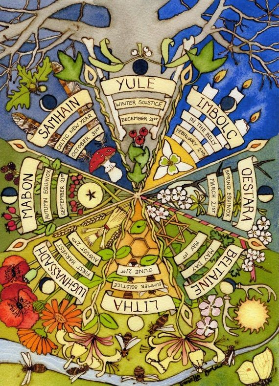 A4 print 'Wheel of the Year' Wiccan version archival | Etsy | Wiccan,  Original watercolor painting, Original watercolors