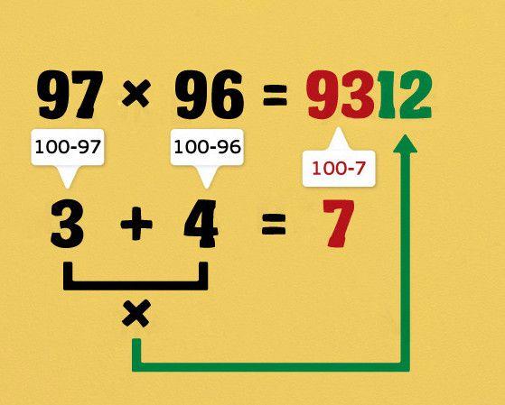 Занимательная математика в картинках... Проще некуда!