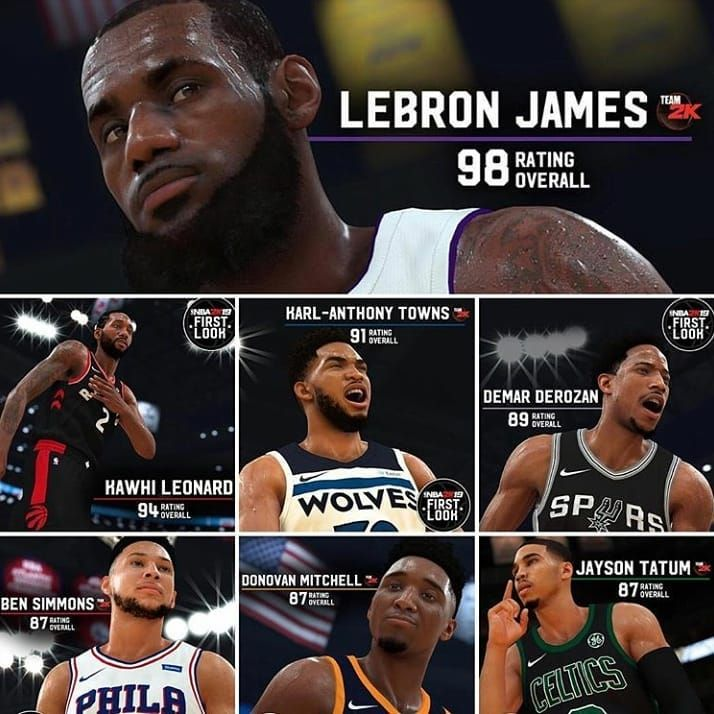Agree or disagree with 2k's ratings this year? (Via