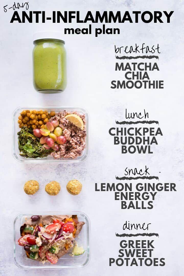 anti inflammatory diet meal ideas