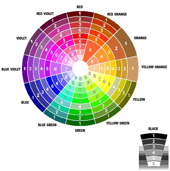 25+ Best Color Wheel Online Ideas On Pinterest | Color Charts