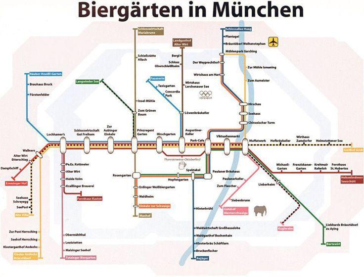 Biergarten S-Bahn Plan München
