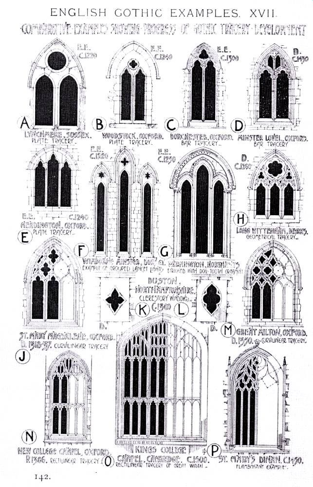 Shapes of gothic architecture google search for Gothic design elements
