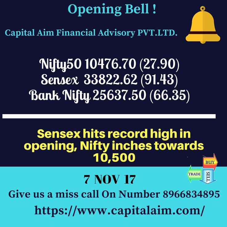 #Capital_Aim Opening Bell 7 NOV 17 Sensex hits record high in opening, Nifty inches towards 10,500 #Nifty50 10476.70 (27.90) #Sensex  33822.62 (91.43) #Bank Nifty 25637.50 (66.35) Give us a miss call on number  📲 +91-8966834895  https://lnkd.in/fdm3G8m  #CommodityTips #StockTips #BestStockAdvisoryinIndore #NiftyTips #IntradayTips