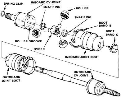 Typical CV Joint Assembly Diagram for Replacement or Repair: If You're Repairing or Replacing a Clicking CV Joint ...