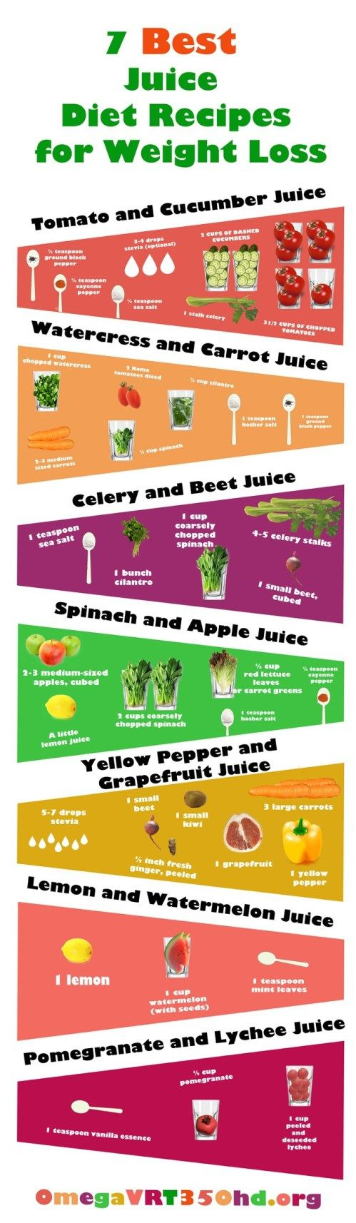 juice recipes for weight loss infographic