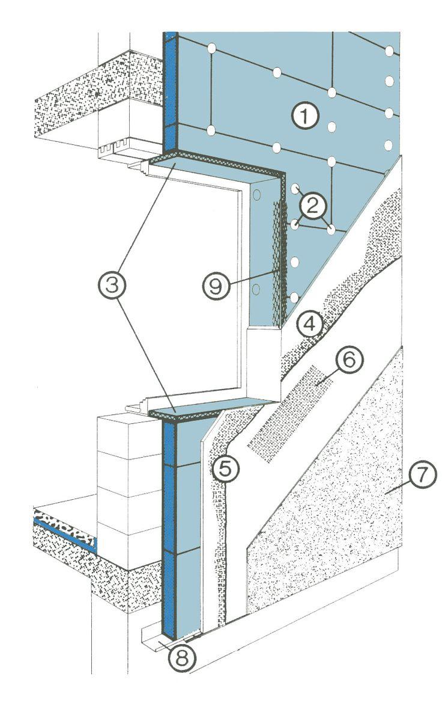 Savothem External Wall Insulation System
