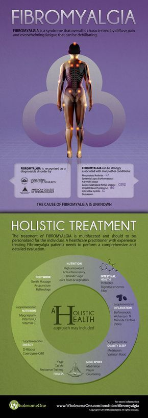 Fibromyalgia Infographic - Pain  a Holistic Approach - WholesomeOne Natural Holistic Health Therapies