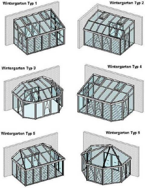 Wintergarten Dachformen Mehr