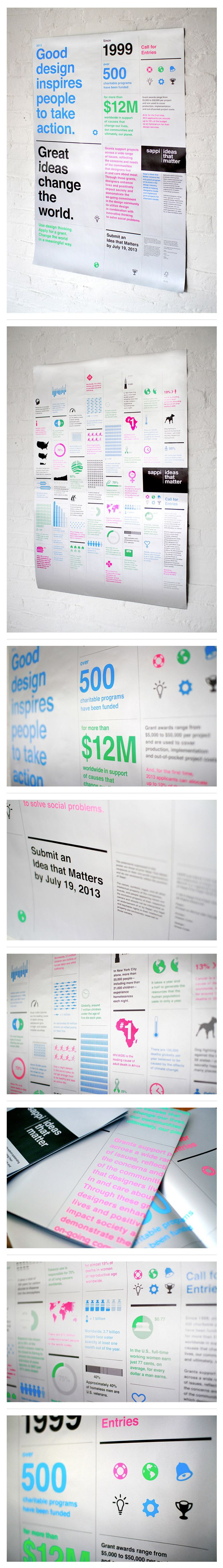 I like the simplicity and colors showing all this information. It could be cool to do an internal poster like this sometime that communicates core values or something.