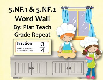 This listing is for 8 vocabulary words relating to Adding & Subtracting Fractions. Cut, laminate and tape on the wall for an instant word wall. Definitely will impress any admin, and creates another tool for your students toolbox. Includes the definition and a picture.