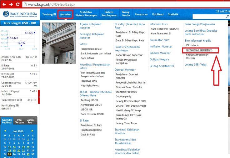 Website BI - Permintaan IDI Historis