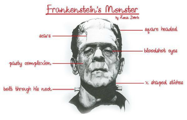 In Mary Shelley's Gothic novel Frankenstein, what are Victor Frankenstein's strengths?