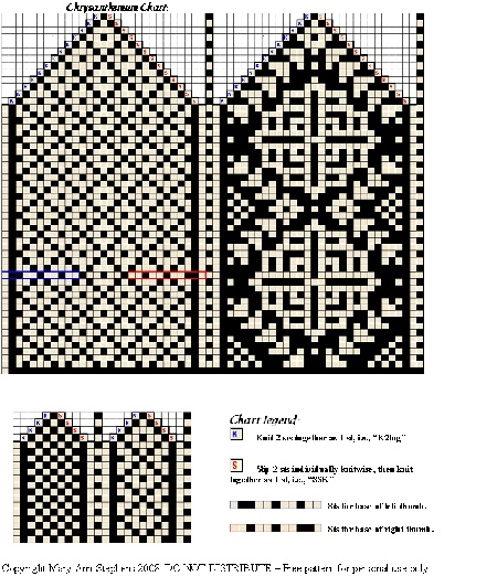 Mittens chart could be used in crochet