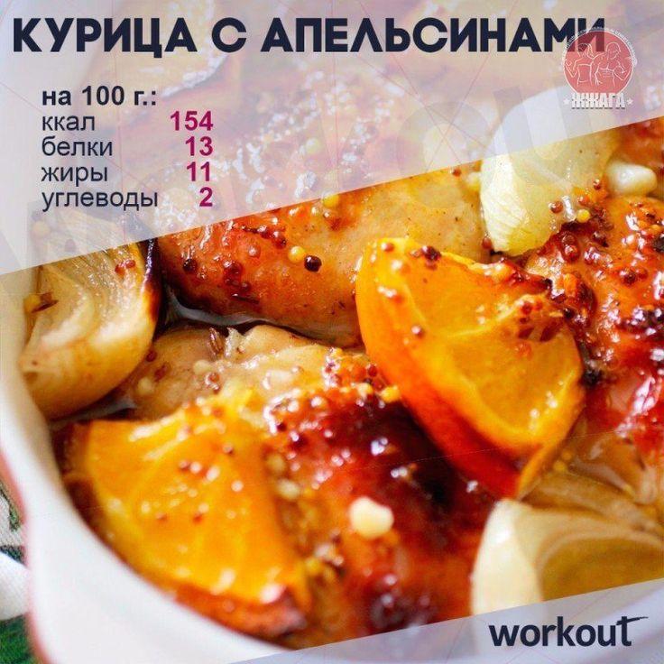 Курица, запеченная с апельсинами Ингредиенты: Курица — 1,2-1,5 кг Апельсин — 4 шт. Чеснок — 4 зубчика Молотый черный перец — по вкусу Соль — по вкусу Приготовление: 1. Помойте курицу и апельсины. Разогрейте духовку до 180°C. 2. Положите курицу в форму для выпечки, натрите солью и молотым черным перцем внутри и снаружи. 3. Нарежьте апельсины кружками. Если вам не нравится вкус цедры, то предварительно очистите апельсины. 4. Аккуратно поднимите кожу на грудке курицы и проложите апельсиновые…