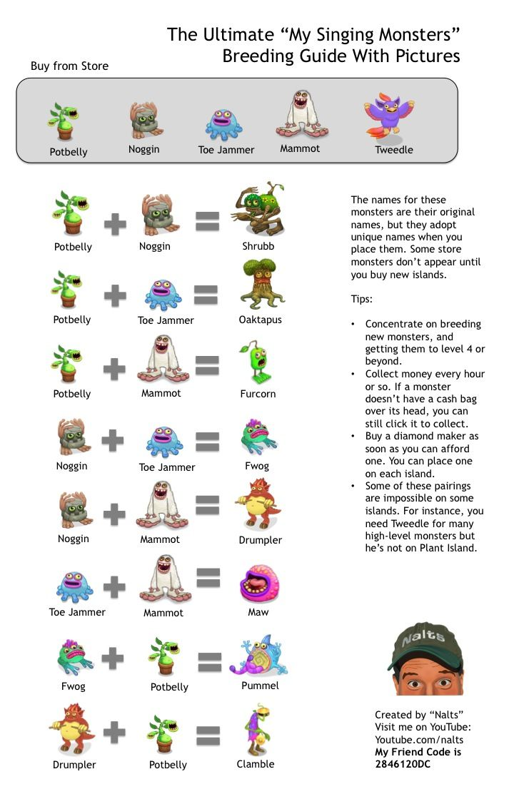 my singing monsters breeding guide | Sure this has nothing to do with online video, but I figured the blog ...