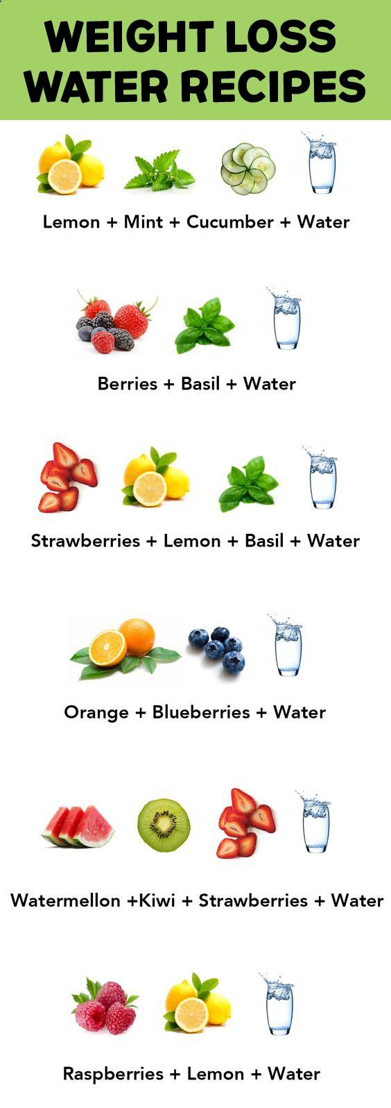 Easy DIY Weight Loss Detox Water Recipes For Fat Flush!