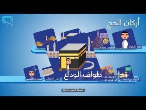 DesertRose.... صفة الحج في 120 ثانية How to perform Hajj in 120 Sec - YouTube