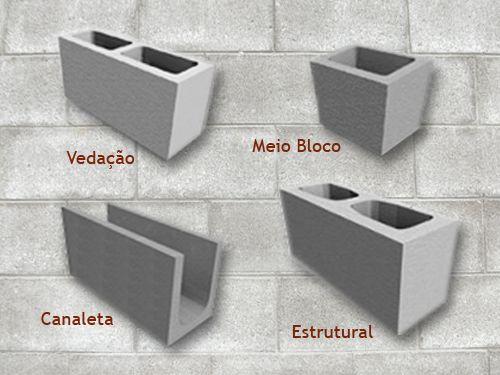 bloco vazado alvenaria estrutural - Pesquisa Google