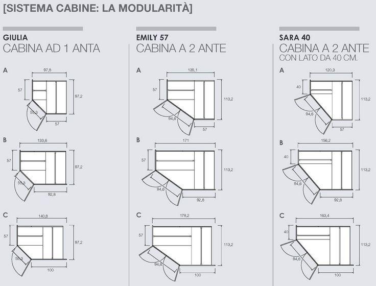 ArchiCasaIl Re e la Regina del cambio di stagione by arch.Alessandra Castiglioni