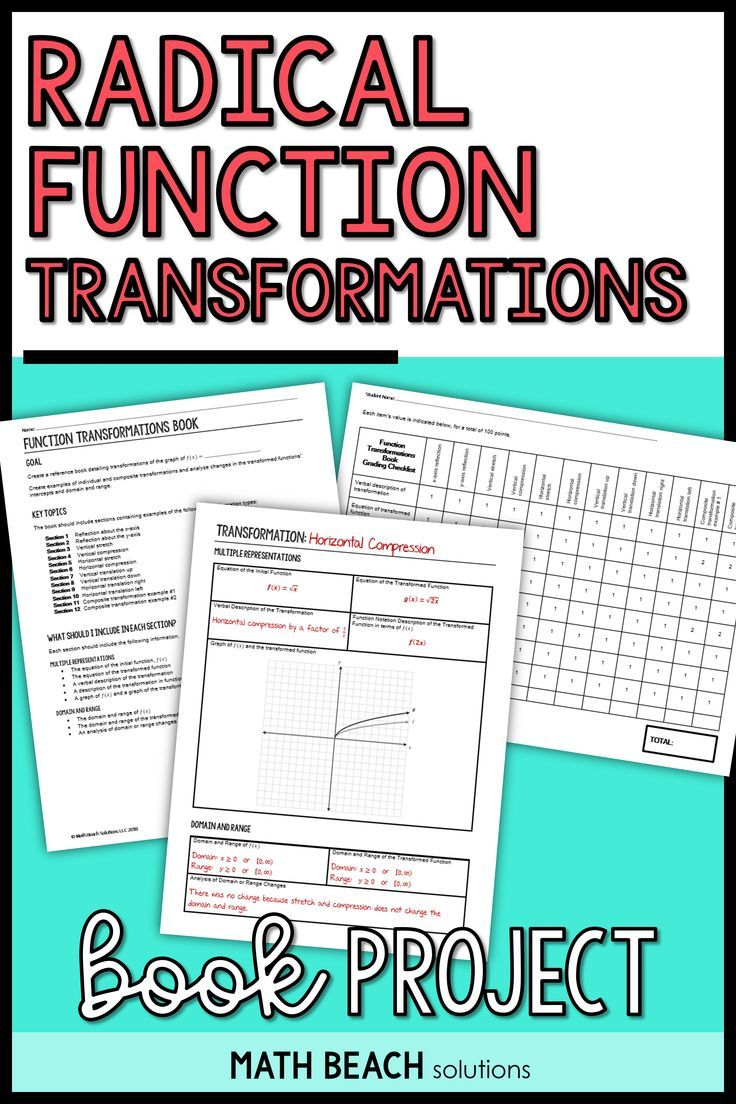 Function Transformations Book Project Guide In 2020 Algebra Worksheets Book Projects Algebra Activities