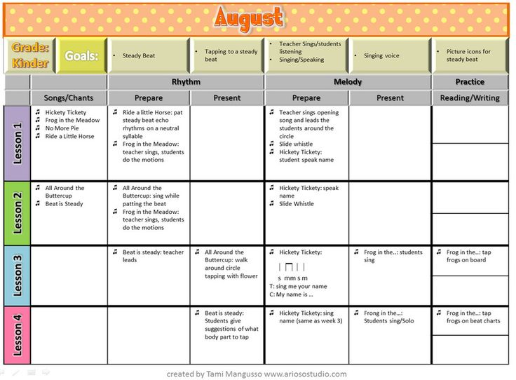 FREE DOWNLOAD - K-4 Yearly Curriculum Plan - Arioso Studio - 3 different file formats, beg, borrow, steal!
