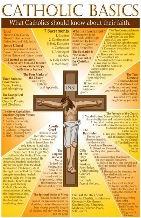 Catholic Basics 101