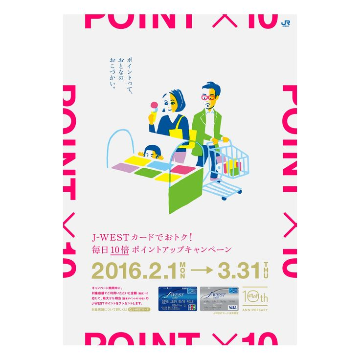 西日本旅客鉄道 J-WESTカード ポスター