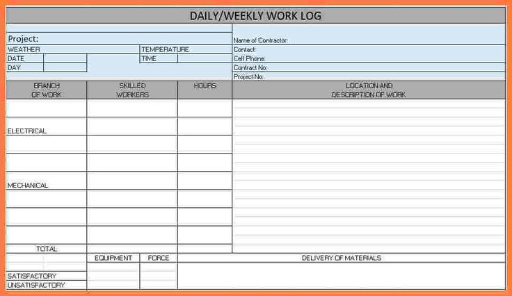 construction progress report template daily format project