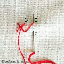 Basic cross stitch tutorial I love cross stitch but haven't done it in a very long time!