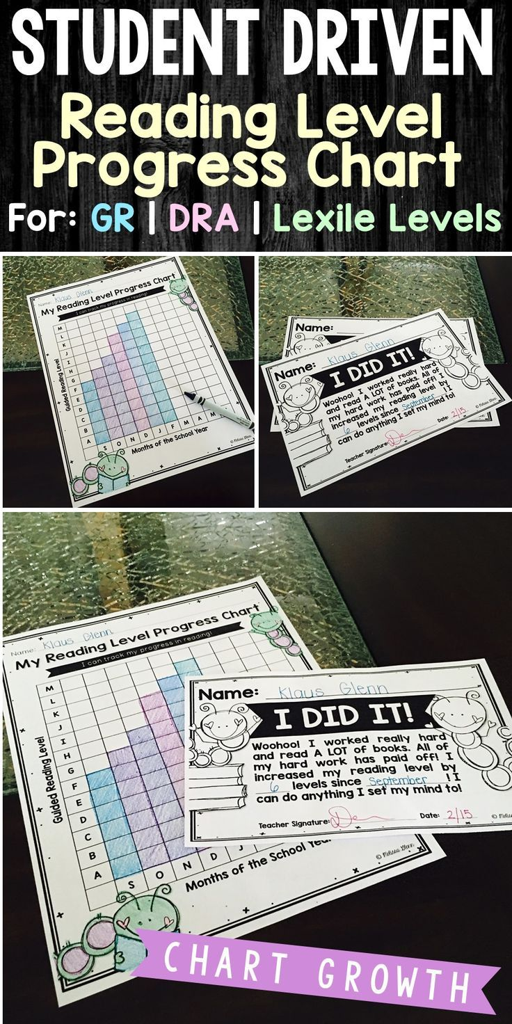 Students can track and chart their own growth with this awesome reading level tracker. Includes DRA, Guided Reading (GRL), and Lexile level to meet the needs of different classrooms. Also includes a certificate for students that reach their own goals. Cli