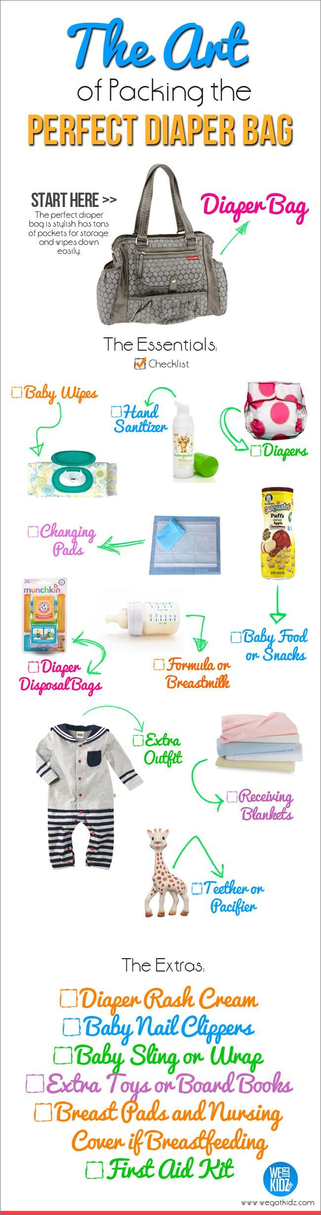 The Art of Packing the Perfect Diaper Bag #newborns #newparent #babies:
