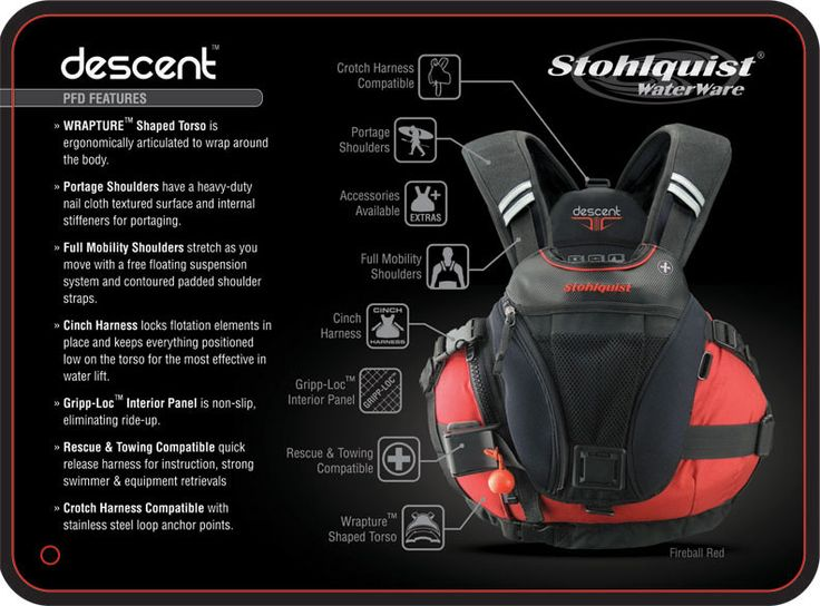 Stohlquist Descent PFD