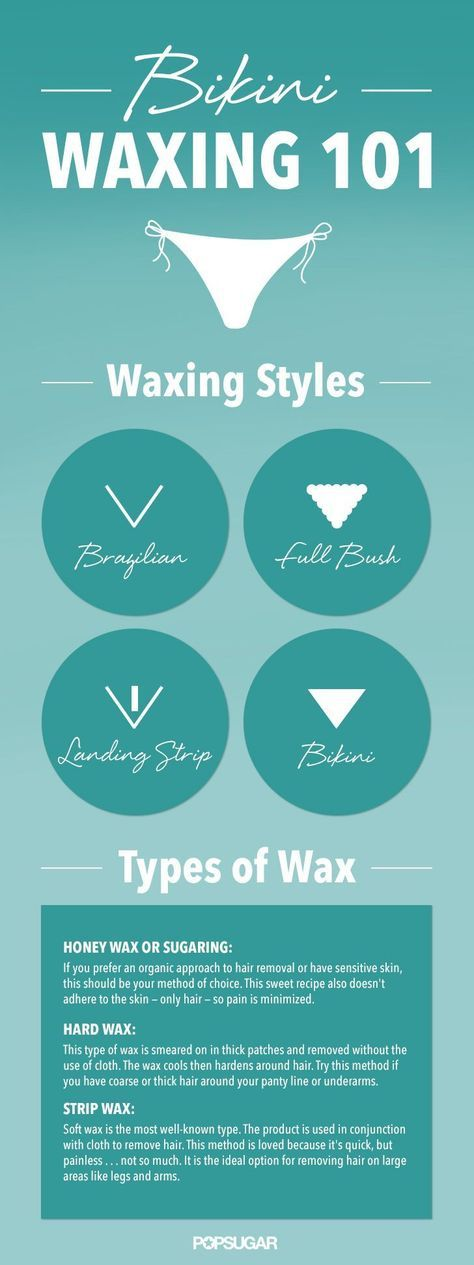 Bikini waxing isn't one size fits all! Take this guide with you to the esthetician to get the style you want. From Brazilian to Full Bush, there's a style for everyone. Be sure to ask what kind of wax they use! Some waxes are better for certain skin types.