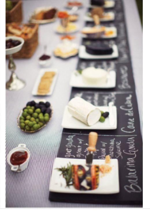 Cheese platter on chalk paper. Olives, rosemary, sunflowers, grapes, strawberries, honey, figs/jam/preserve, nuts (almonds or walnuts), biltong, crackers, Parma ham, dark choc, dates, tom chutney/salsa.