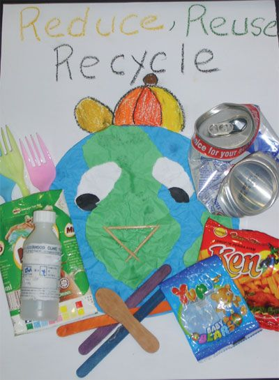 Earth Day Preschool Crafts Reuse Recycle